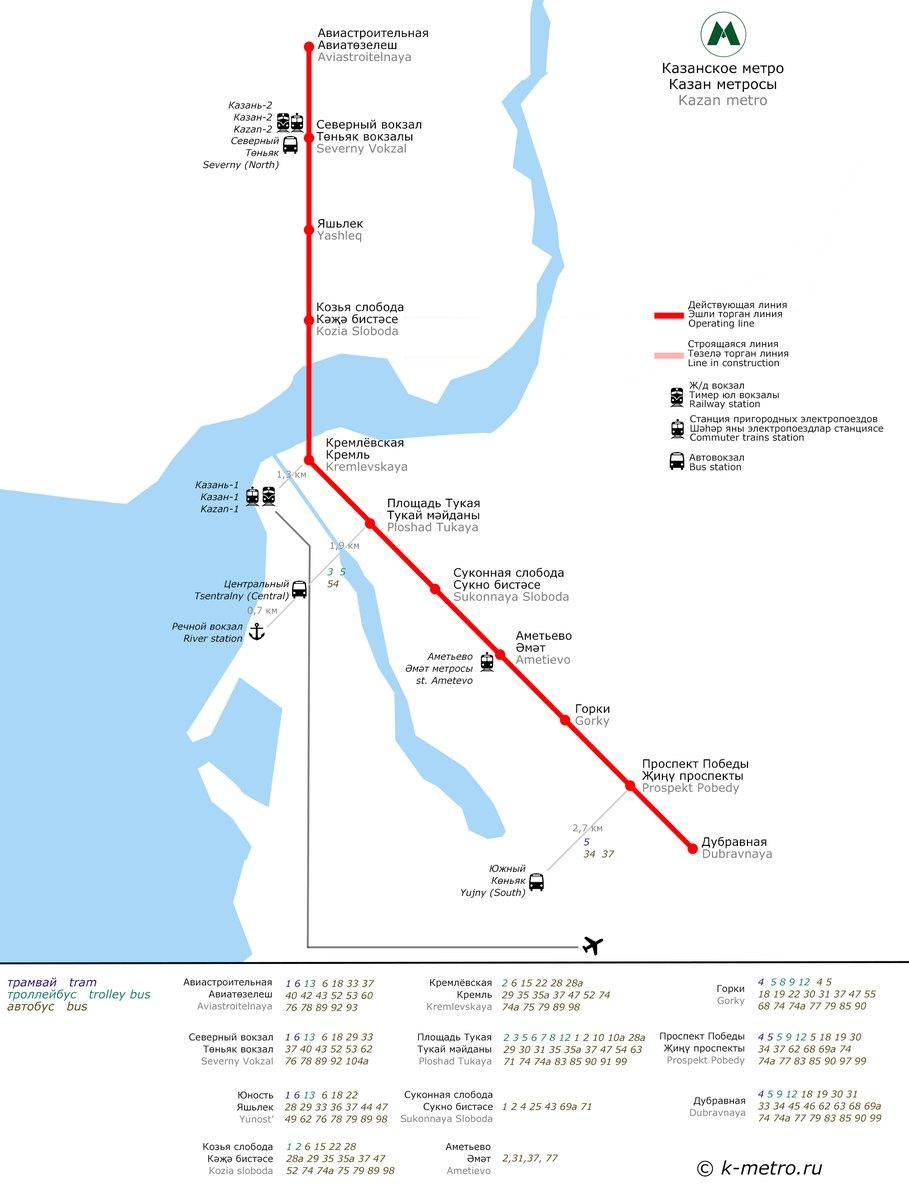 схема казанского метро